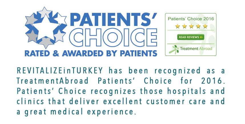 Patient Choice Awards 2013